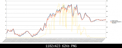 Wh3x-ep con sonda in metallo vs wh3x-ep con sonda in plastica-28-10-2020-temp.png