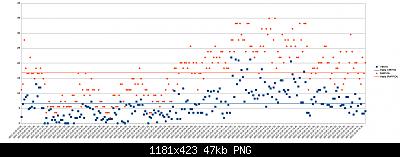 Wh3x-ep con sonda in metallo vs wh3x-ep con sonda in plastica-28-10-2020-vento.png