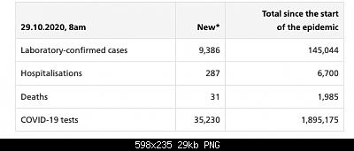 Nuovo Virus Cinese-schermata-2020-10-29-alle-12.13.42.png