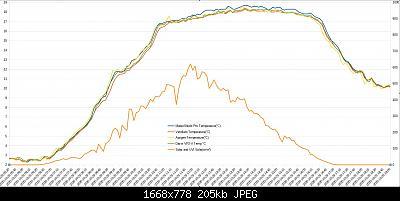 Confronti schermi solari: autunno, inverno 2020-2021-immagine-2020-10-29-192424.jpg
