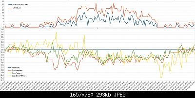 Confronti schermi solari: autunno, inverno 2020-2021-immagine-2020-10-29-193258.jpg