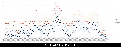 Wh3x-ep con sonda in metallo vs wh3x-ep con sonda in plastica-29-10-2020-vent.png