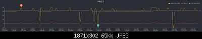 Confronto sensore PM2.5 con strumenti professionali-immagine-2020-10-30-093015.jpg