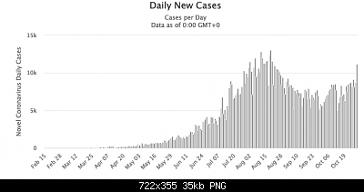 Nuovo Virus Cinese-schermata-2020-10-30-alle-12.19.26.png