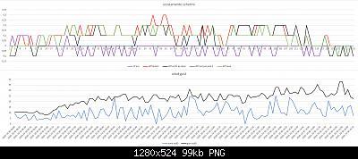 Confronti schermi solari: autunno, inverno 2020-2021-scost-schermi-wind-gust-30-10-2020-forum.jpg