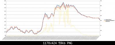 Wh3x-ep con sonda in metallo vs wh3x-ep con sonda in plastica-30-10-2020-temp.png