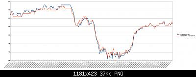 Wh3x-ep con sonda in metallo vs wh3x-ep con sonda in plastica-30-10-2020-hum.png