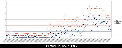 Wh3x-ep con sonda in metallo vs wh3x-ep con sonda in plastica-30-10-2020-vento.png