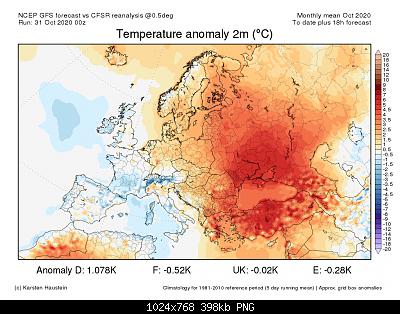 Ottobre 2020: anomalie termiche e pluviometriche-anom2m_fcstmth_europe.png