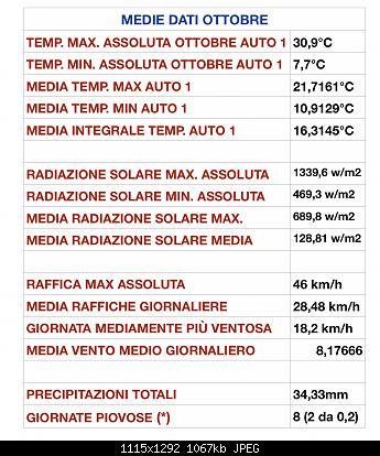 Sicilia - Ottobre 2020-c631e58d-4465-4aad-9145-7d44aacfb282.jpeg