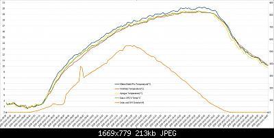Confronti schermi solari: autunno, inverno 2020-2021-immagine-2020-10-31-194421.jpg