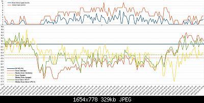 Confronti schermi solari: autunno, inverno 2020-2021-immagine-2020-10-31-200723.jpg