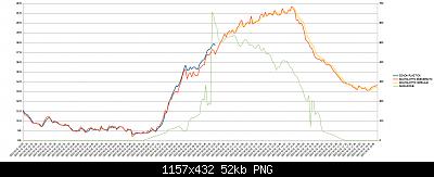 Wh3x-ep con sonda in metallo vs wh3x-ep con sonda in plastica-31-10-2020-temp.png