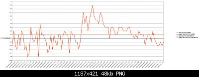 Wh3x-ep con sonda in metallo vs wh3x-ep con sonda in plastica-31-10-2020-scost-2.png