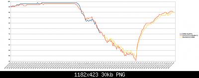 Wh3x-ep con sonda in metallo vs wh3x-ep con sonda in plastica-31-10-2020-hum.png