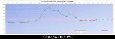 Confronti schermi solari: autunno, inverno 2020-2021-screenshot-26-.jpg
