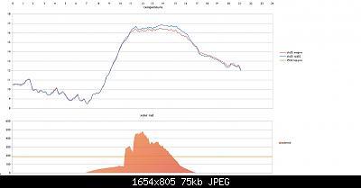 Confronti schermi solari: autunno, inverno 2020-2021-31ott2.jpg