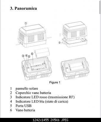 Sensore rilevazione particolato-4e9e6957-8575-455e-bfc2-2d03e2d2ec14.jpeg