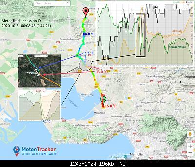 MeteoTracker - la stazione meteo mobile-composite.jpg