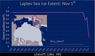 Artico verso l'abisso... eppure lo dicevamo che...-el1ymnhxgaahyxx.jpg