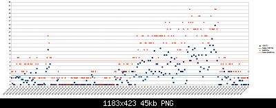 Wh3x-ep con sonda in metallo vs wh3x-ep con sonda in plastica-5-11-2020-vento.png