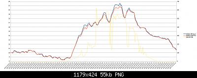 Wh3x-ep con sonda in metallo vs wh3x-ep con sonda in plastica-6-11-2020-temp..png