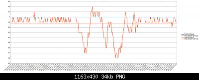 Wh3x-ep con sonda in metallo vs wh3x-ep con sonda in plastica-6-11-2020-scost.png