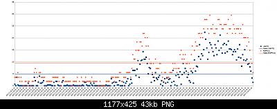 Wh3x-ep con sonda in metallo vs wh3x-ep con sonda in plastica-6-11-2020-vento.png