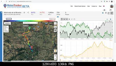 MeteoTracker - la stazione meteo mobile-map-graph.jpg