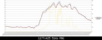 Wh3x-ep con sonda in metallo vs wh3x-ep con sonda in plastica-7-11-2020-temp.png