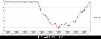 Wh3x-ep con sonda in metallo vs wh3x-ep con sonda in plastica-7-11-2020-hum.png