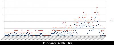 Wh3x-ep con sonda in metallo vs wh3x-ep con sonda in plastica-7-11-2020-vento.png