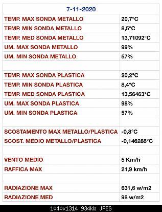 Wh3x-ep con sonda in metallo vs wh3x-ep con sonda in plastica-4f98d799-dbec-41c7-9e6b-1be4ef070344.jpeg