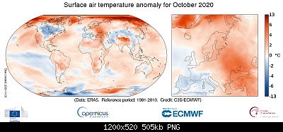 Temperature globali-map_1month_anomaly_global_ea_2t_202010_v02.png
