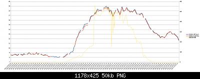 Wh3x-ep con sonda in metallo vs wh3x-ep con sonda in plastica-8-11-2020-temp.png