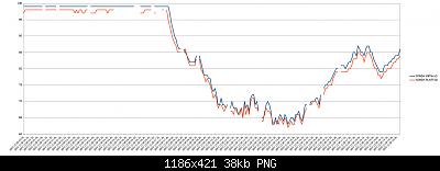 Wh3x-ep con sonda in metallo vs wh3x-ep con sonda in plastica-8-11-2020-hum.png