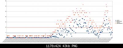 Wh3x-ep con sonda in metallo vs wh3x-ep con sonda in plastica-8-11-2020-vento.png