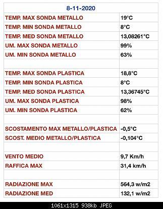 Wh3x-ep con sonda in metallo vs wh3x-ep con sonda in plastica-890f0d03-6a38-4be4-98c4-f23a26f9bb75.jpeg
