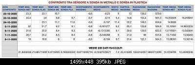 Wh3x-ep con sonda in metallo vs wh3x-ep con sonda in plastica-a5032818-c240-47d8-a759-96cc6613a55b.jpeg