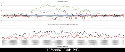 Confronti schermi solari: autunno, inverno 2020-2021-confronto-schermi-wind-gust-09-11-2020.jpg