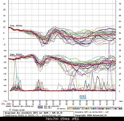 Autunno meteorologico-graphe3_1000___16.70844_41.01089_.jpeg