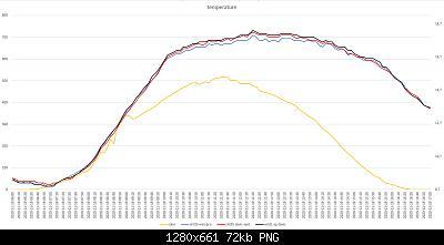 Confronti schermi solari: autunno, inverno 2020-2021-grafici-19-11-2020-post-1.jpg