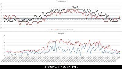 Confronti schermi solari: autunno, inverno 2020-2021-scost-schermi-19-11-2020-post-1.jpg