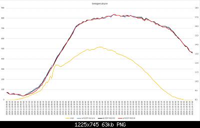 Confronti schermi solari: autunno, inverno 2020-2021-grafici-19-11-2020-post-2.png