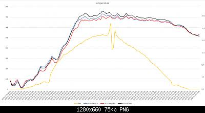 Confronti schermi solari: autunno, inverno 2020-2021-grafici-20-11-2020-post-1.jpg