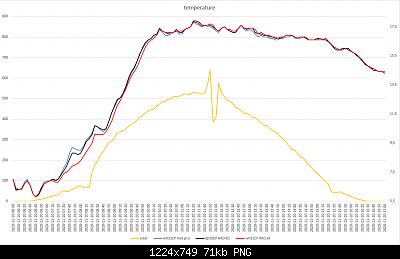 Confronti schermi solari: autunno, inverno 2020-2021-grafico-20-11-2020-post-2.png