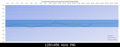 Confronti schermi solari: autunno, inverno 2020-2021-screenshot-113-.jpg