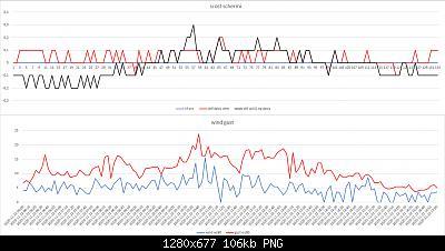 Confronti schermi solari: autunno, inverno 2020-2021-scost-schermi-22-11-2020-post-1.jpg