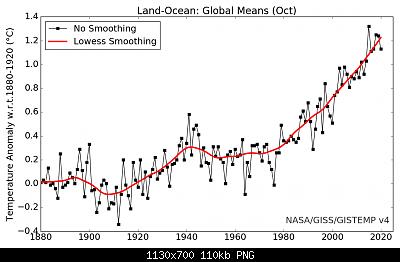 Temperature globali-graph-4-.png