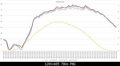 Confronti schermi solari: autunno, inverno 2020-2021-grafici-23-11-2020-post-1.jpg
